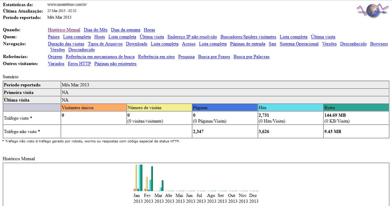 Modulo Web - Painel - Est Online - wiki eliteSoft com br