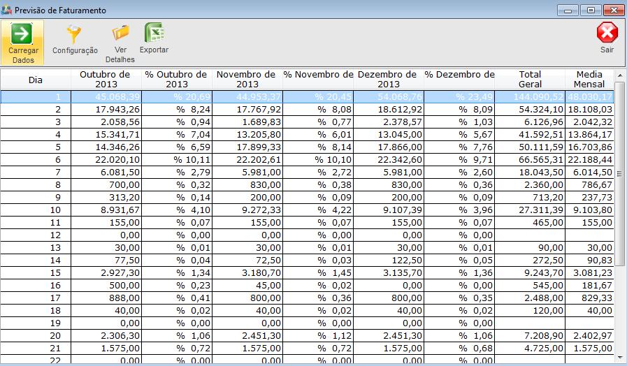19ea7e86c Modulo Desktop - Previsao Faturamento - wiki.eliteSoft.com.br